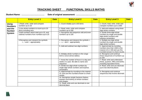 Functional Skills Maths Tracking Sheet