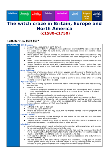 Edexel Alevel History: Witch Craze in Britain, Europe, and North America c.1580-c.1750