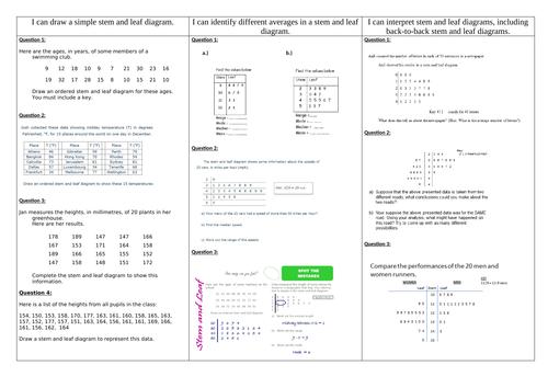 Stem and Leaf Worksheet