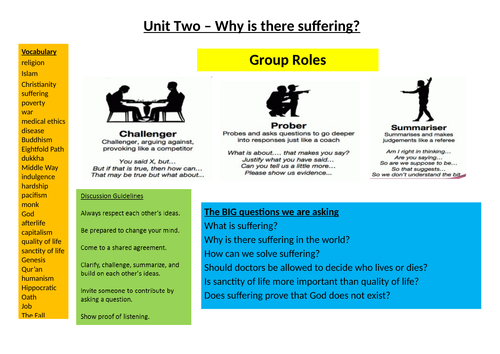 KS3 RE - Why is there suffering? Oracy-based SOL