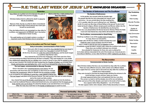 The Last Week of Jesus' Life - RE Knowledge Organiser!