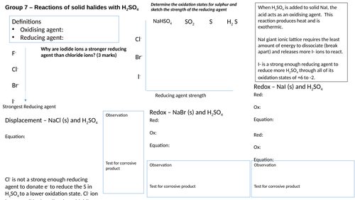 Group 7 Redox reaction