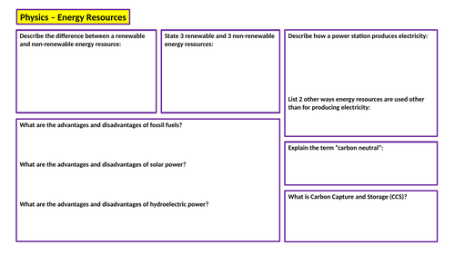 KS4 Physics Revision Mat - Energy Resources