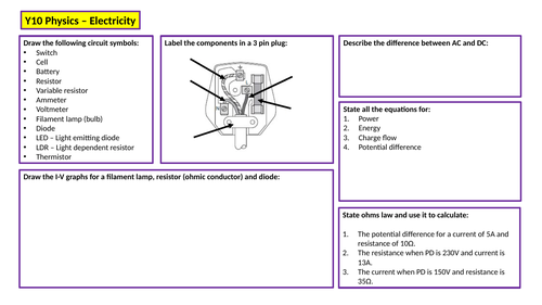 KS4 Physics Revision Mat - Electricity
