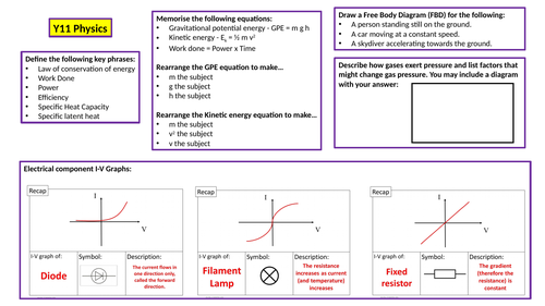 KS4 Physics Revision Mat - Required practicals & mixed Y11 content
