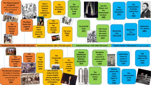 What was Tudor England like?