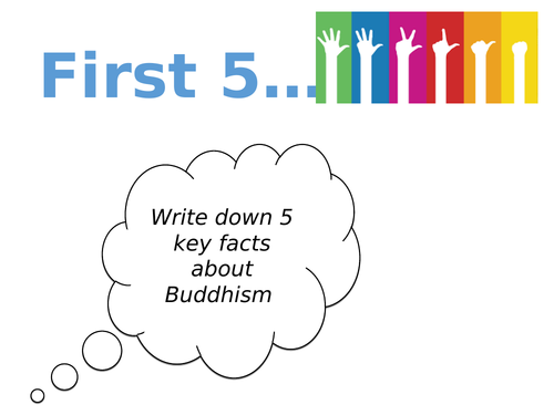 Buddhism: The Eightfold Path