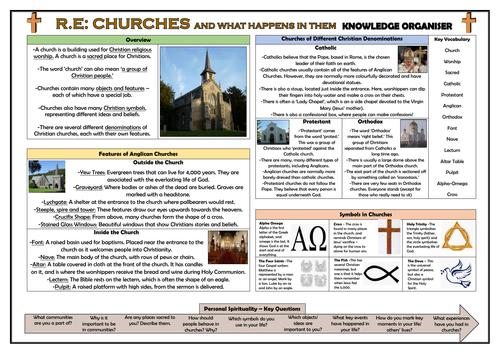 Churches Knowledge Organiser!