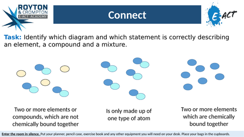 AQA- Structure, bonding and the properties of matter