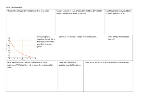 AQA GCSE Physics Radiation Revision Grid