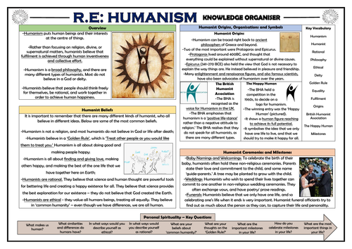 Humanism Knowledge Organiser!