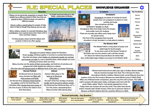 RE - Special Places Knowledge Organiser!