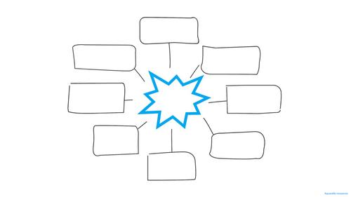 Mind Maps - Revision Maps - Vocab Map templates - Story Map