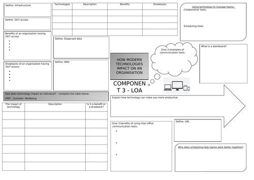 BTEC Digital Information Technology - Modern Technologies A3 worksheet