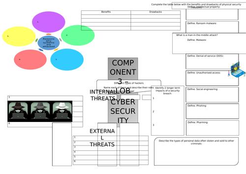 BTEC Digital Information Technology Component 3 LOB