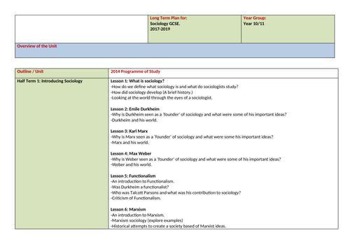 AQA GCSE Sociology - Three Year Course Map
