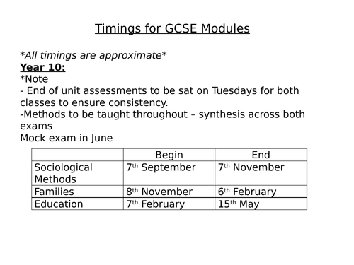 GCSE Sociology - Curriculum Plan/Map Year 10 and Year 11