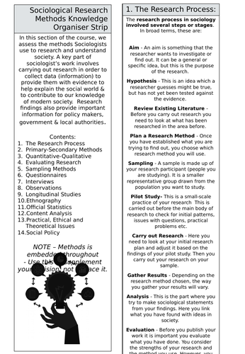 AQA GCSE Sociology - Research Methods Knowledge Organiser