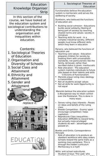 AQA GCSE Sociology - Education Knowledge Organiser
