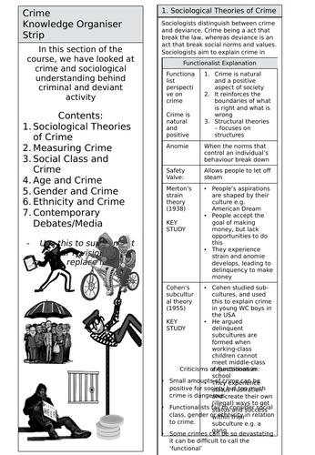 AQA GCSE Sociology - Crime and Deviance Knowledge Organiser