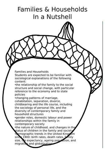 A-Level Sociology - In a Nutshell Revision Booklet - Families & Households