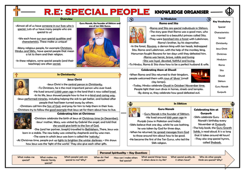 RE - Special People Knowledge Organiser!