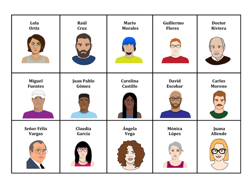 Describing People in Spanish: Adjectives / Adjectivos