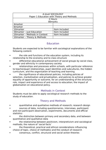 A-level Sociology Topic Coversheet