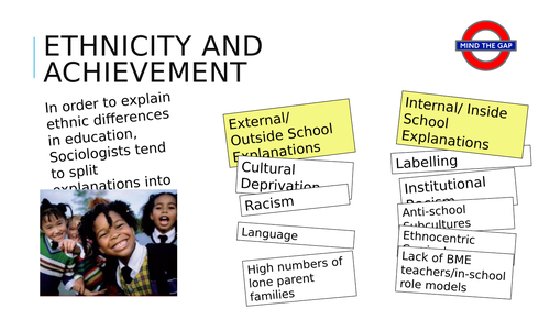 A-level Sociology - Topic Coversheets