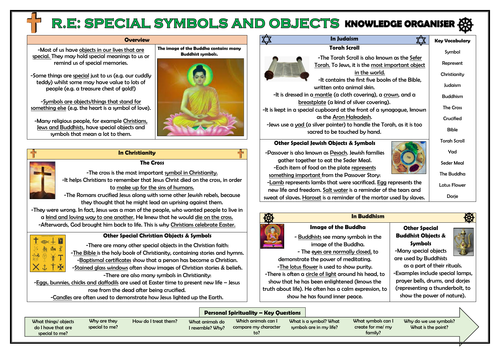 RE - Special Symbols and Objects Knowledge Organiser!