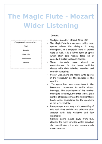 Edexcel A Level Music Mozart Wider Listening and Context