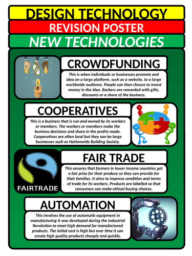 GCSE Design Technology Revision Poster - New and Emerging Technologies