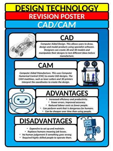 GCSE Design Technology Revision Poster - CAD CAM Computer Aided Design Manufacture