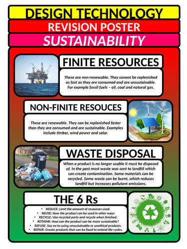 GCSE Design Technology Revision Poster - Sustainability