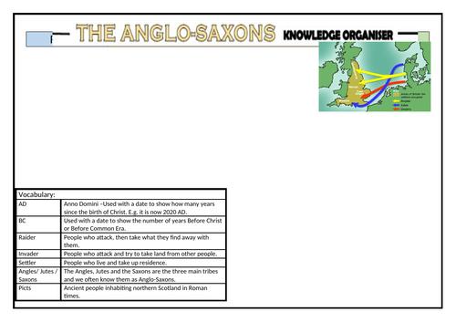 Anglo-Saxon KS2 Knowledge Organiser