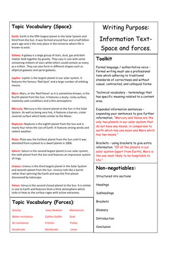 Information text Literacy Knowledge Organiser