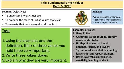 Fundamental British Values introduction lesson - KS3