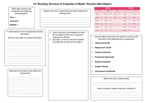 AQA GCSE Trilogy (2016 Onwards) C2 'Bonding, Structure & Properties of Matter' Revision Mat (Higher)