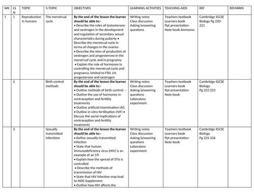 Year 11 Biology schemes of work IGCSE Cambridge