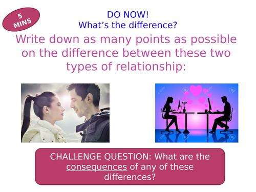 Relationships Lesson 9 - Virtual relationships in social media