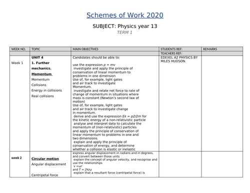 PHYSICS YEAR 13 A LEVEL SCHEMES OF WORK