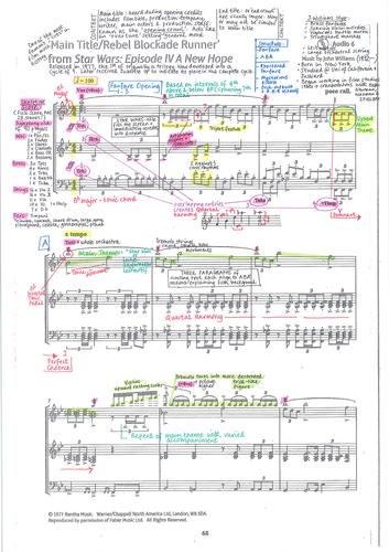 Star Wars Main Title - John Williams- Detailed colour-coded score analysis - Edexcel GCSE Music 9-1