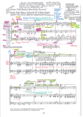 Star Wars Main Title - John Williams- Detailed colour-coded score analysis - Edexcel GCSE Music 9-1