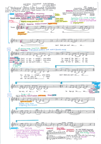 Release by Afro Celt Sound System - Detailed colour-coded score analysis - Edexcel GCSE Music 9-1