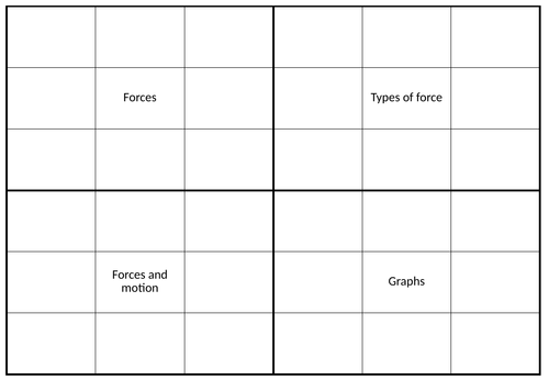 Forces and motion revision
