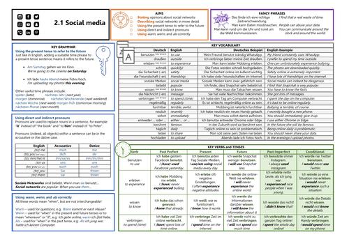 Knowledge Organiser for German GCSE AQA OUP Textbook 2.1 - Social Media