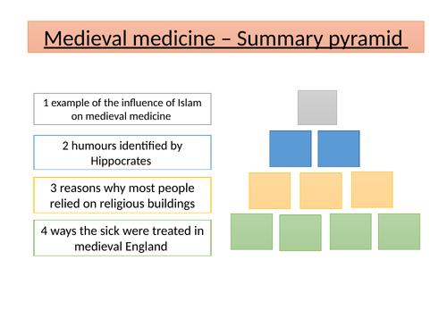 Renaissance medicine revision