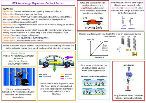 KS3 Science AQA Knowledge Organiser - Forces