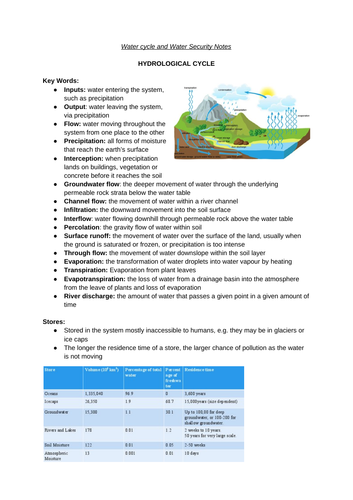 Water Cycle and Insecurity Notes