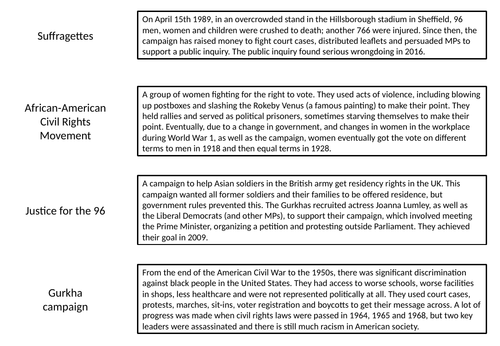 Active Citizenship KS3 - historical campaigns